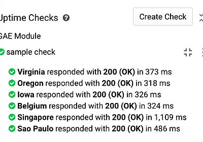 StackdriverでGCP上のサービスを監視してみた - Soon Lazy