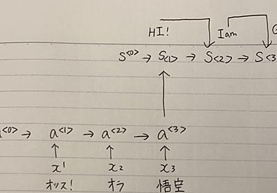 RNN Attention の理解と bias の議論 - higepon blog