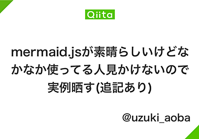 mermaid.jsが素晴らしいけどなかなか使ってる人見かけないので実例晒す(追記あり) - Qiita