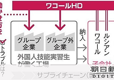 「実習生の人権侵害ないか」ワコール、委託先に異例調査:朝日新聞デジタル