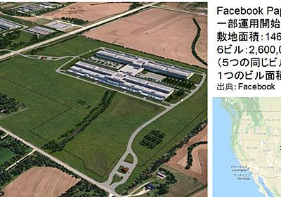 データセンターを支える光伝送技術 ~ハイパースケールデータセンター編 (1/4) - EE Times Japan