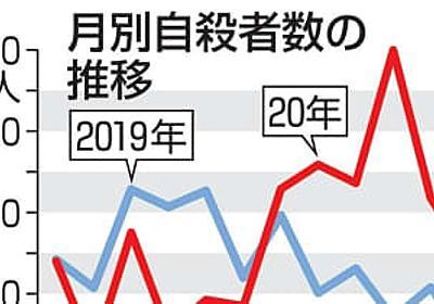 日本、コロナ「支援減で自殺増」 カナダのグループが指摘   共同通信