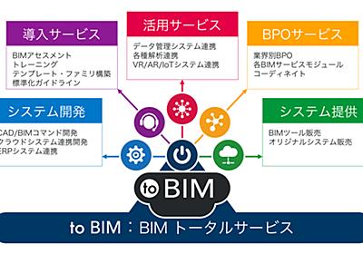 トランスコスモスと応用技術、BIMトータルサービス「to BIM」の提供を開始