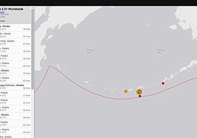 コム 予言 大 ドット 前兆 地震
