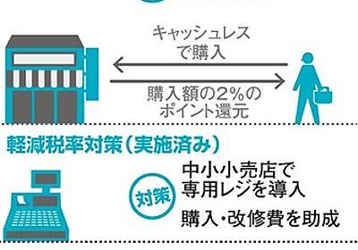 消費増税、準備遅れに首相危機感 最終判断は景気次第?:朝日新聞デジタル