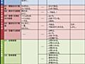 論文はどんな日本語で書かれているか?アタマとシッポでおさえる論文らしい文の書き方 読書猿Classic: between / beyond readers