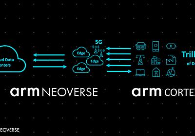 【後藤弘茂のWeekly海外ニュース】96コアの高性能サーバーCPUも目論むArmの新ブランド「Neoverse」  - PC Watch