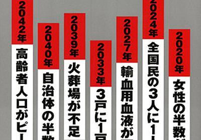 恐るべき人口減少の実態とは?「未来の年表」が初の新書部門首位獲得 - music.jpニュース