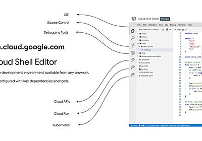 Google「Cloud Shell Editor」新版を発表、Pythonなどに対応 クラウドネイティブ開発可能に | Ledge.ai