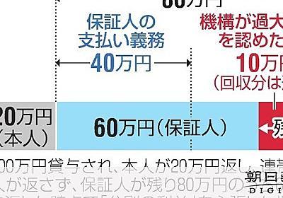 学生支援機構、奨学金の不当回収認める 保証人に返金へ:朝日新聞デジタル