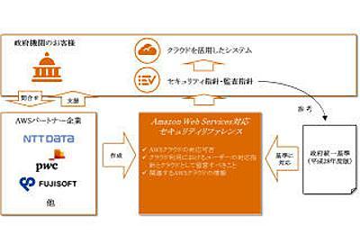 NTTデータなど、政府機関向けAWS環境のセキュリティ・リファレンス | マイナビニュース