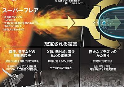 スーパーフレアは起きるのか 「太陽は例外」失った根拠:朝日新聞デジタル