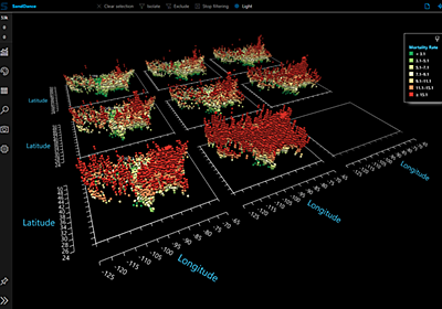 Microsoft open sources SandDance, a visual data exploration tool - Open Source Blog