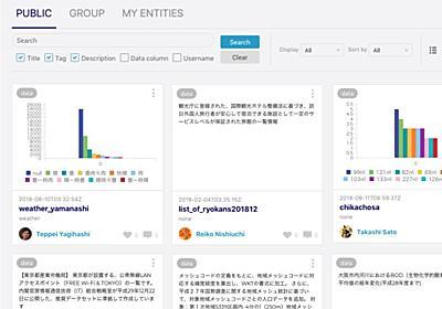 世界初!人とデータを結ぶプラットフォーム『D-Ocean』本日よりオープンベータ版のサービス提供を開始!完全無料! 株式会社ディーオーシャンのプレスリリース