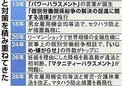 パワーハラスメント 熱血指導で部下は動かない (1/3) - ITmedia ビジネスオンライン