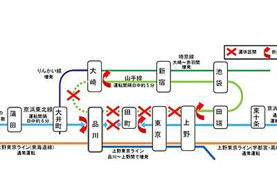 山手線、品川駅線路切り替え工事で大規模運休。11月16日 - Impress Watch