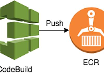 CodeBuildでサーバレスバッチ環境を運用する - Akatsuki Hackers Lab | 株式会社アカツキ(Akatsuki Inc.)