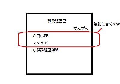 【永久保存版】転職の自己PRの書き方! - ずんずんのずんずん行こう!改!