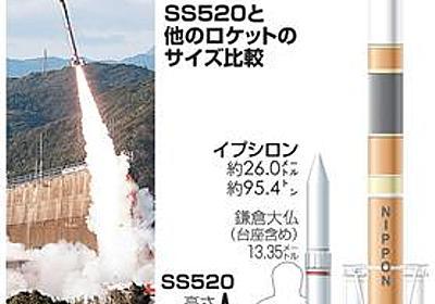 「他のロケット開発に影響ない」打ち上げ失敗でJAXA:朝日新聞デジタル