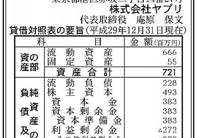【悲報】株式会社ヤプリ(Yappli)2017年12月期(第5期)決算公告。売上5期連続の累積赤字 - 官報ブログir