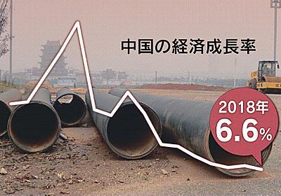 中国、18年6.6%成長 28年ぶり低水準  :日本経済新聞