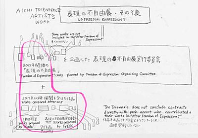 あいちトリエンナーレ2019「表現の不自由展・その後」に関するお詫びと報告 - 津田大介 - Medium