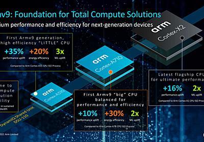 英Arm、フラグシップCPU「Cortex-X2」発表 「Armv9を基にシステム全体の性能向上目指す」 - ITmedia NEWS