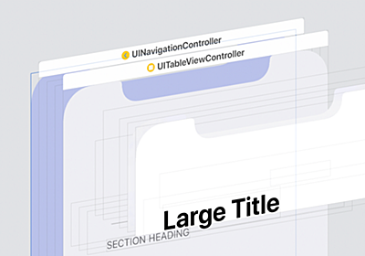 Exploring View Hierarchy. This article explores UIKit view…   by Dmytro Anokhin   Flawless iOS   Medium