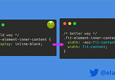 CSSでブロック要素の幅をコンテンツのサイズぴったりにしたい時のこれからの記述方法 | コリス