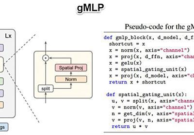 Attentionは不要!?Google BrainによるTransformer型モデルに対抗できるgMLPを詳細解説! | DeepSquare