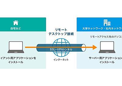 「シン・テレワークシステム」 NTT東とIPAが緊急開発 無料・登録不要のVPN 筑波大や角川など協力 - ITmedia NEWS