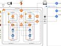 Infrastructure as Codeによるインフラ運用 | リクルートテクノロジーズ メンバーズブログ
