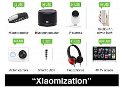 記事EngineerType:「Xiaomization(シャオミ化)」に抗え~コピー製品天国の中国で始まったHAXのモノづくり革命:tks(高須 正和)のブロマガ - ブロマガ
