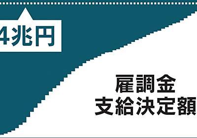 新型コロナ: 雇用保険料引き上げ、22年度にも 雇調金増大で財源不足: 日本経済新聞