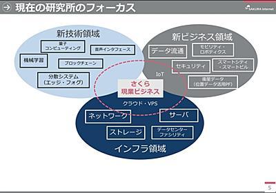 ユビキタスデータセンターOSの文脈におけるコンテナ実行環境の分類 - 人間とウェブの未来