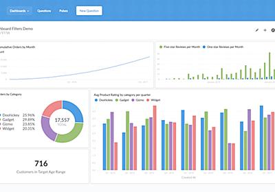 SCOUTER社でデータ可視化が定着するまで - SCOUTER開発者ブログ