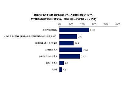 職場の業務効率化は約半数が「行われていない」--経理業務の自動化需要は高い - CNET Japan