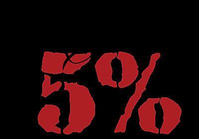 Rich Piana 5% Nutrition | Hardcore Bodybuilding Supplements