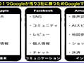 GAFAの1つGoogleが残り3社に勝つためGoogleマップ強化 | ネットビジネス・アナリスト横田秀珠