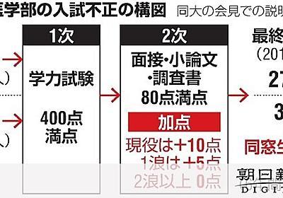不適切入試「ない」→「不正の認識なかった」昭和大会見:朝日新聞デジタル