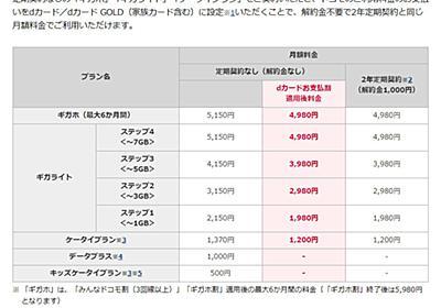 ドコモ、10月1日から解約金を1000円に値下げ dカードで携帯料金を払えば解約金なしに - ITmedia Mobile