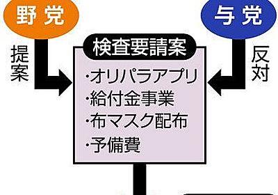 オリパラアプリ、アベノマスク…会計検査院のチェック、与党反対で見送り:東京新聞 TOKYO Web
