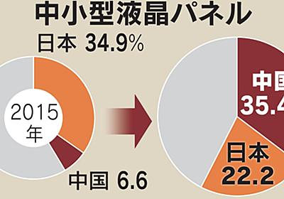 IT・電子部品、進む中国依存 15品目でシェア3割超: 日本経済新聞