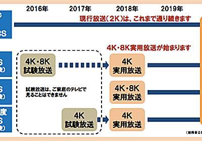 2018年に4K/8K実用放送を始める事業者がほぼ決定 - ITmedia LifeStyle