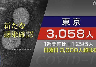 東京都 新型コロナ 新たに3058人感染確認 5日連続3000人超 | 新型コロナ 国内感染者数 | NHKニュース