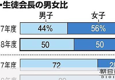 中学の女子生徒会長1割だけ…背景調査へ 小学校は均等:朝日新聞デジタル