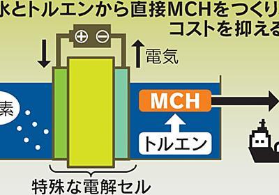 「グリーン水素」価格3分の1に ENEOSと千代田化工: 日本経済新聞