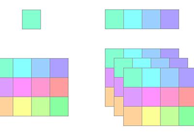ディープラーニングの数学「スカラー・ベクトル・行列・テンソル」とは?