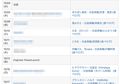 Kaizen Platformで行っているOnboardingプロセス - Kaizen Platform 開発者ブログ