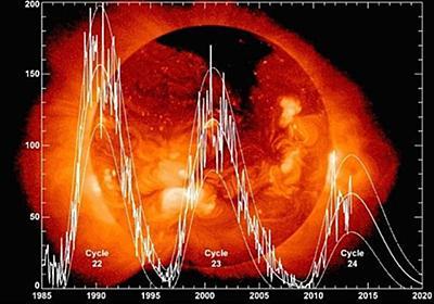 極大期でも低調な太陽活動:長期的活動低下も? WIRED.jp